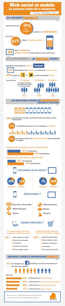 Le-web-social-et-le-mobile-au-service-du-e-commerce